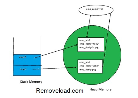 memory_manage_static_variable